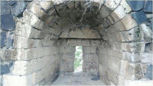 Nevşehir Kalesi Mazgalları